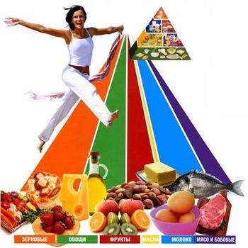 http://adiabet.ru/wp-content/uploads/2013/12/pitanie-pr-diabete_41.jpg