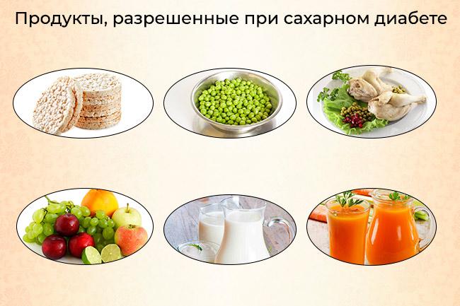 Разрешенные продукты при диабете