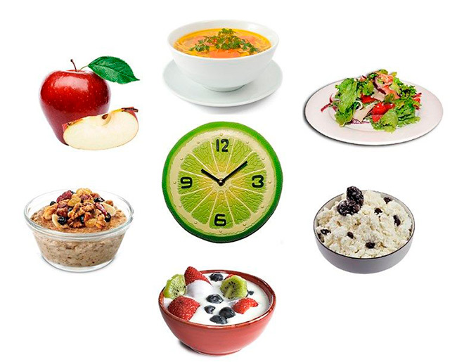 Шестиразовое питание при диабете