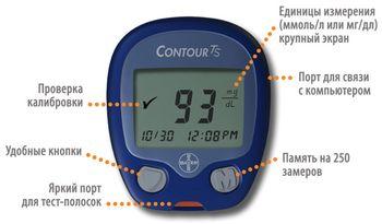 http://adiabet.ru/wp-content/uploads/2013/12/glukometr_2.jpg