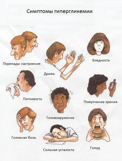 Симптомы гипергликемии и первая помощь